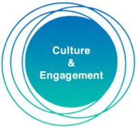 culture-and-engagement